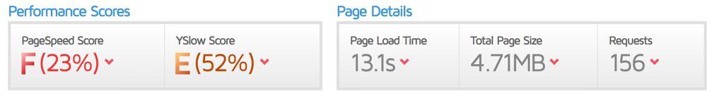 GTMetrix verbeteren in WordPress