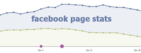 Facebook Pagina Statistieken
