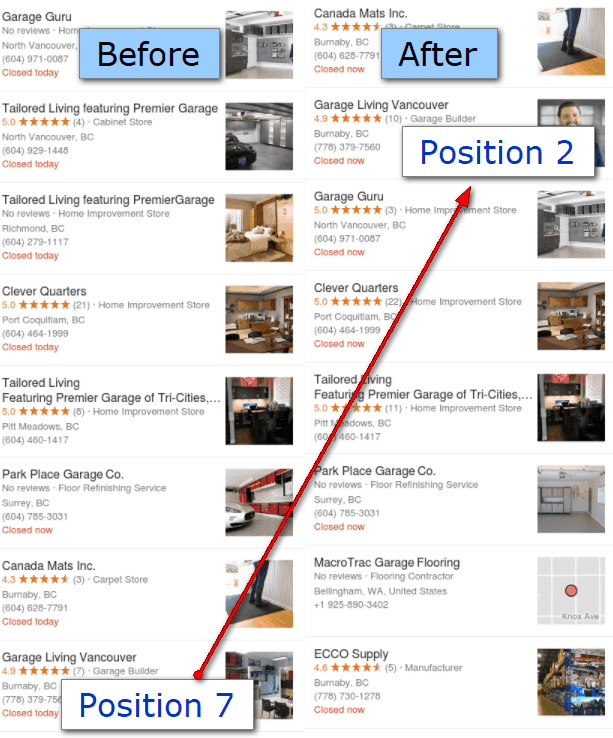 Google Post local seo