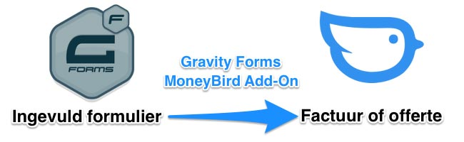 Gravity Forms Moneybird